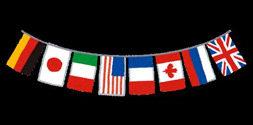 万国旗イメージ図
